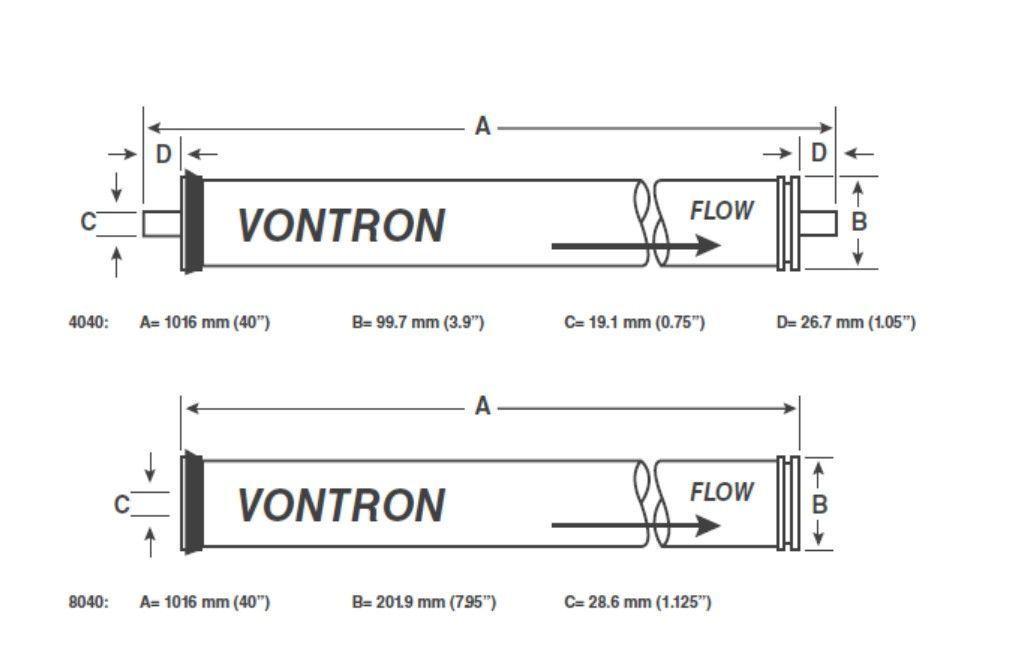 medidas membranas de ósmosis industriales LP21-4040 Y LP22-8040