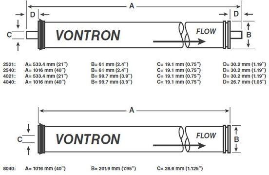 medidas membranas ósmosis para agua de mar