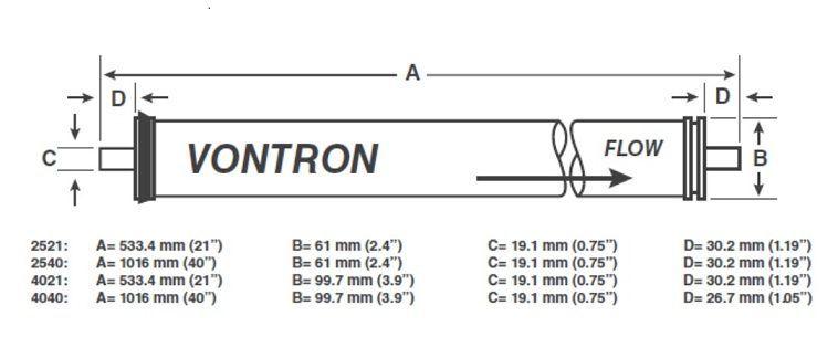 Medidas membranas industriales ultra baja presión