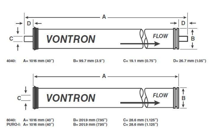 medidas membranas Vontron resistentes a la contaminación