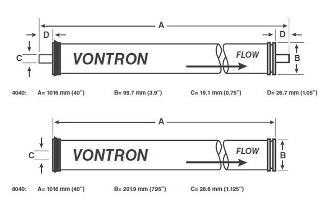 Medidas de membranas de ósmosis Vontron resistentes a la oxidación